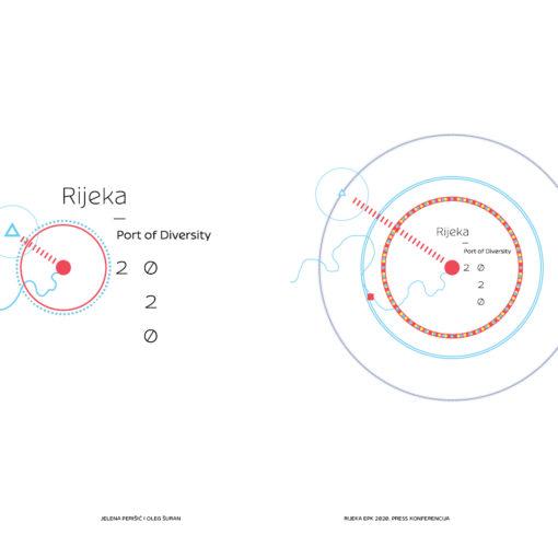 Presentation of the visual identity of Rijeka as the European Capital of Culture for 2020